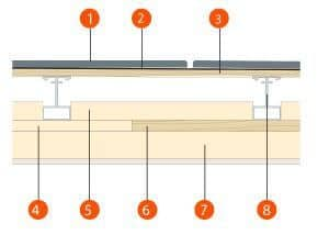 Conservatory Roof efficiency